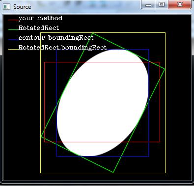 Opencv Eclipse C++