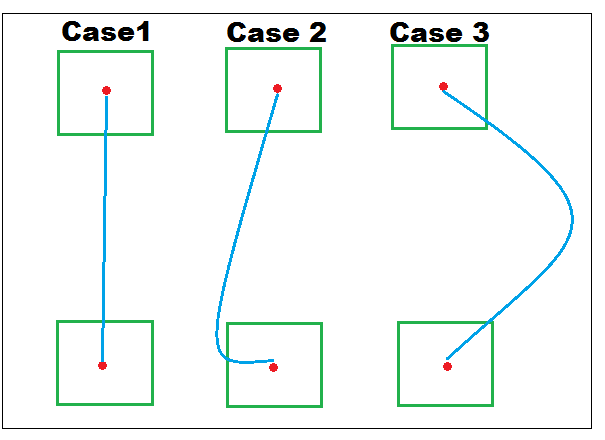 Drawing Lines In Opencv : Opencv c drawing and analyzing line q a forum