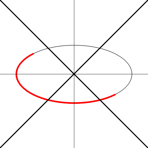 Drawing Lines In Opencv : Angles in ellipse function opencv q a forum