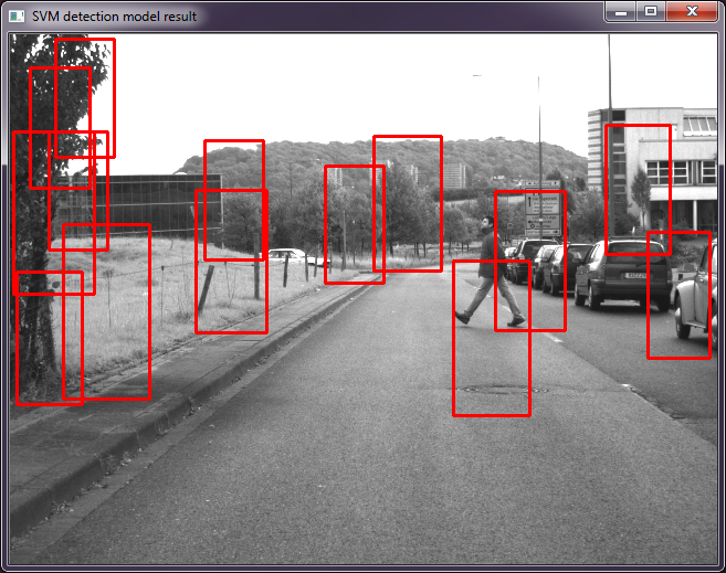SVM bias on weights of positives and negatives - OpenCV Q&A