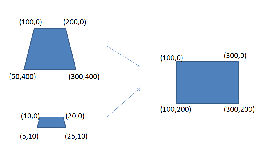 How to get the scale factor of getPerspectiveTransform in