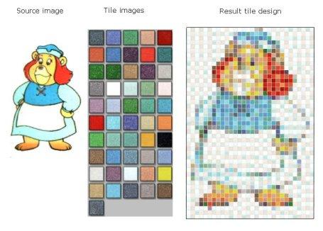 Convert raw image into mosaic-image representation - OpenCV