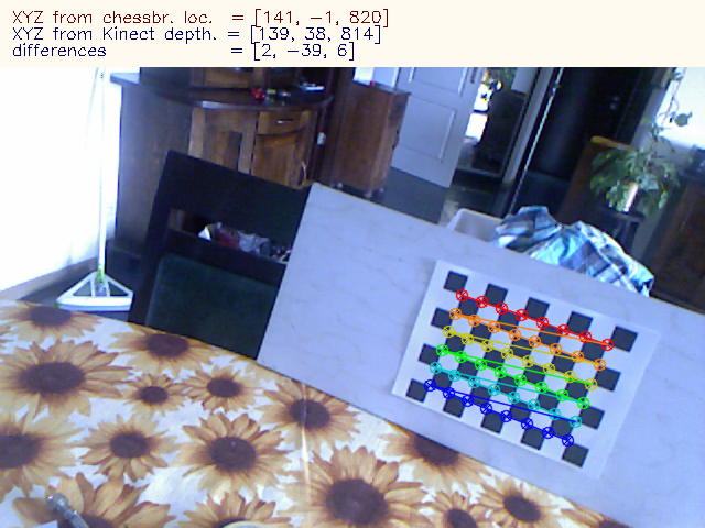 Trying to verify Kinect XYZ accuracy with chessboard localization