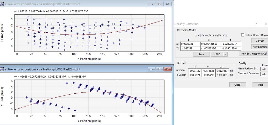 Plotting graph in opencv - OpenCV Q&A Forum