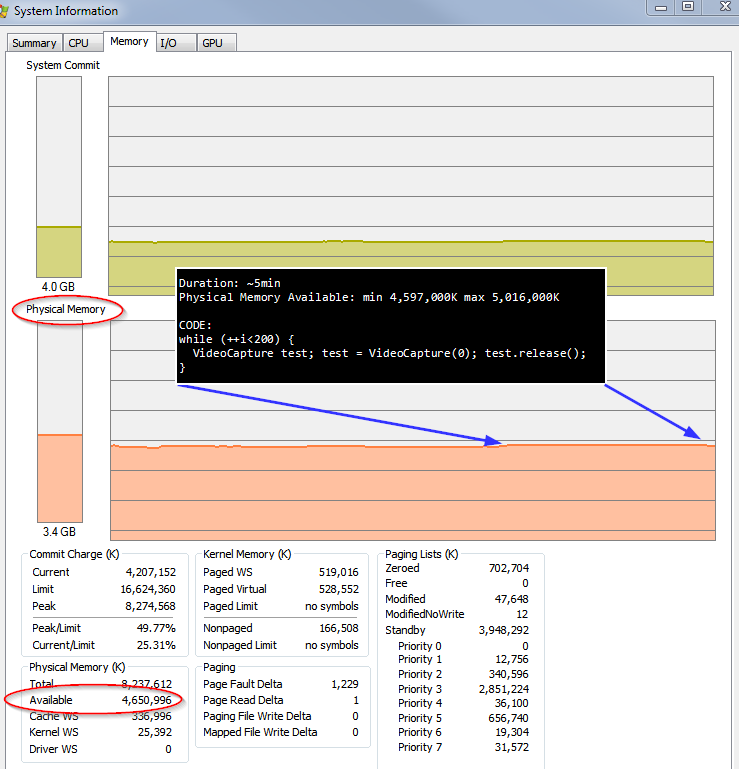 memory leak with VideoCapture - OpenCV Q&A Forum