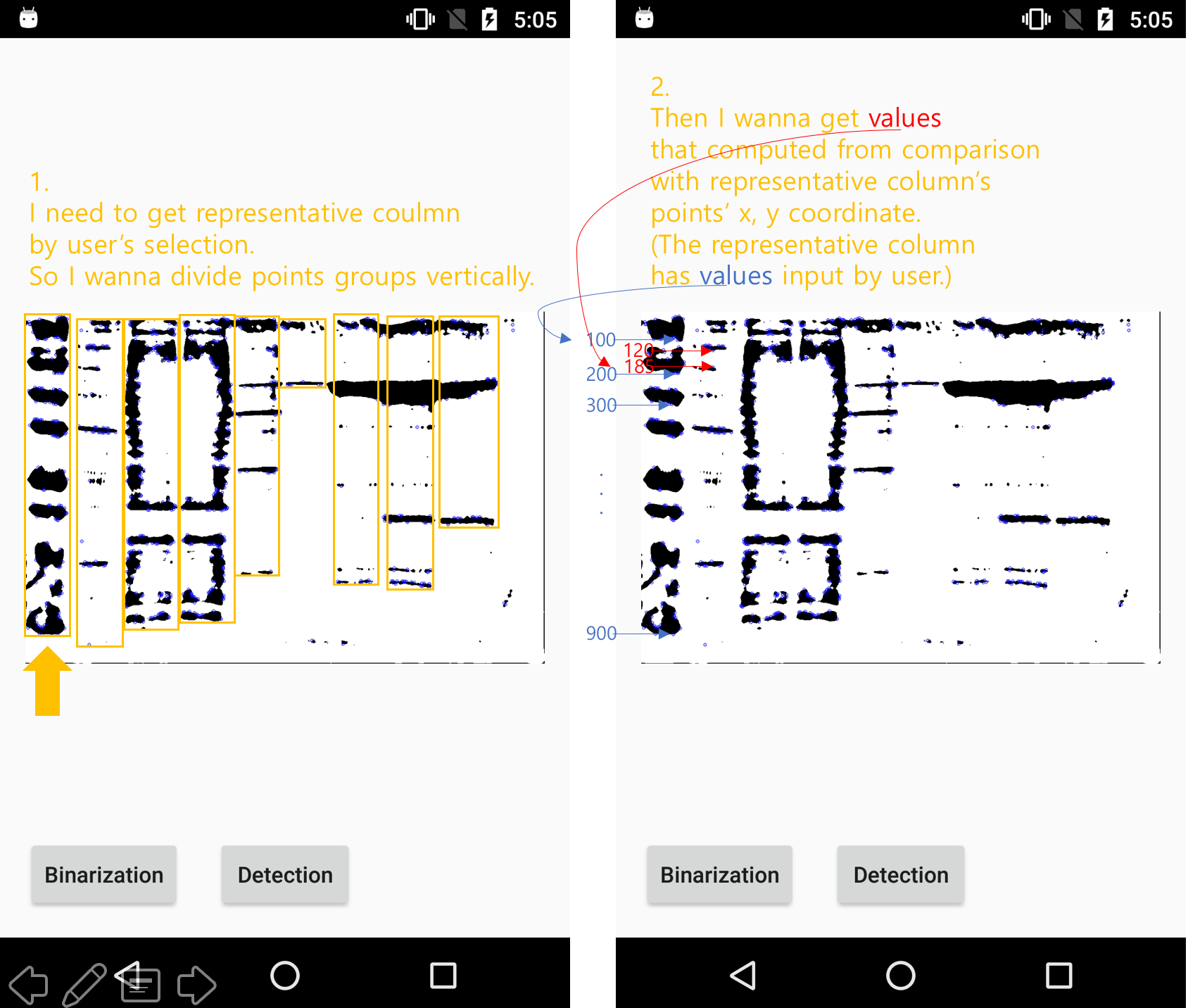 Divide picture into vertical blocks and get pixel by x, y coordinate