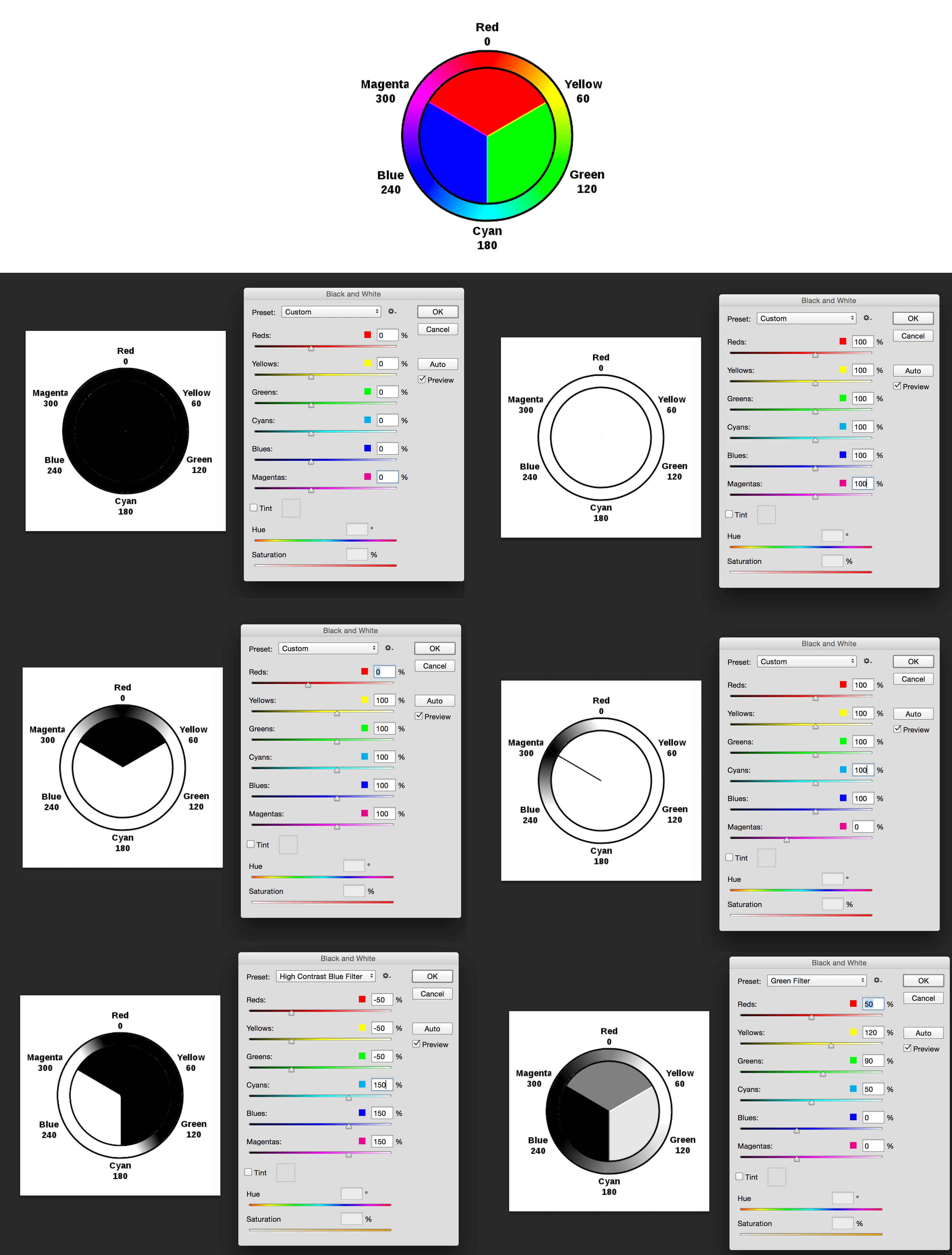 Grayscale With Weighted Colors Opencv Q A Forum