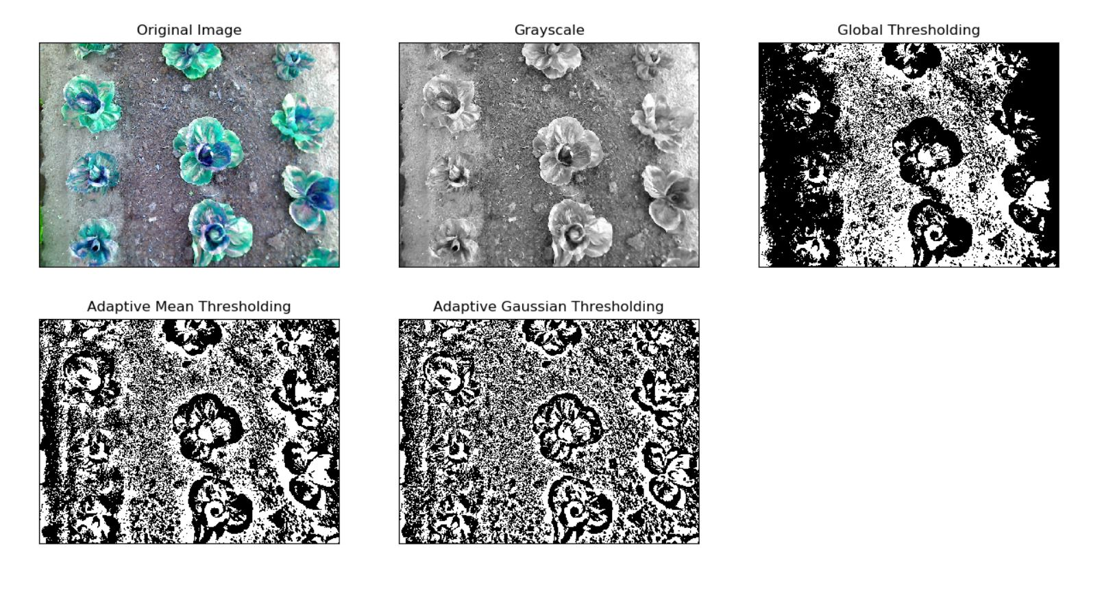 Image Segmentation - Cleaning up - OpenCV Q&A Forum