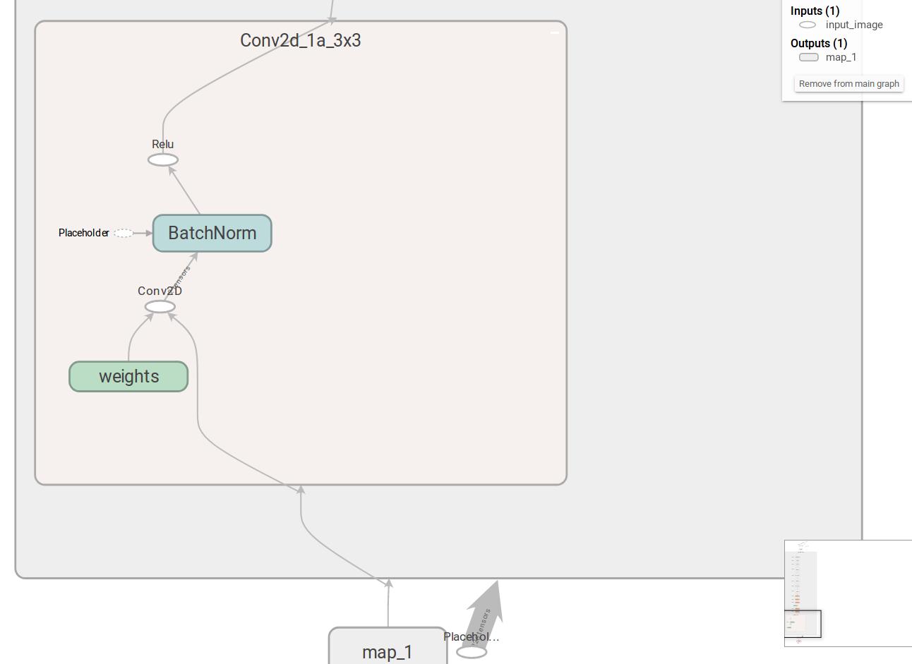 dnn::readNetFromTensorflow() fail on loading pre-trained network on