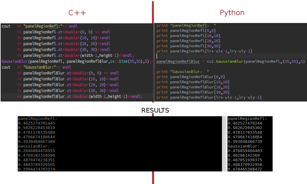 OpenCV GaussianBlur filter Difference Python VS C++ - OpenCV