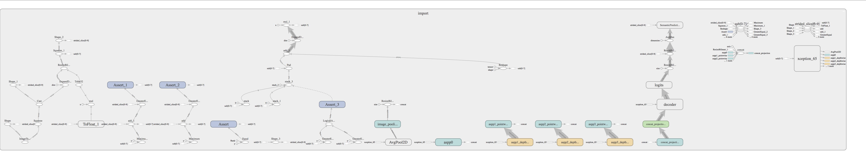 Error while reading DeepLabv3+ tensorflow model in OpenCV