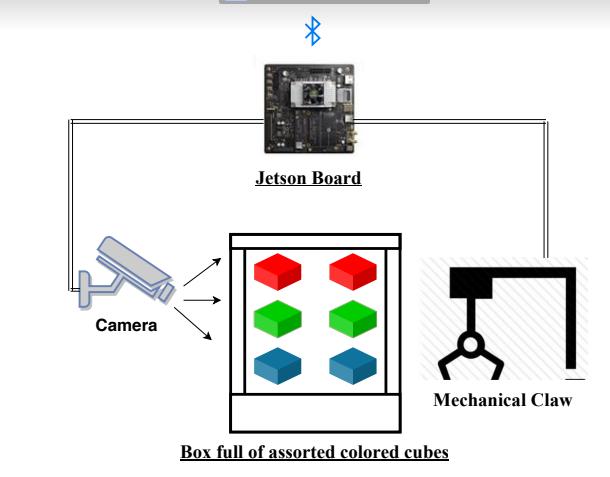 Python Kinect V2 Ubuntu
