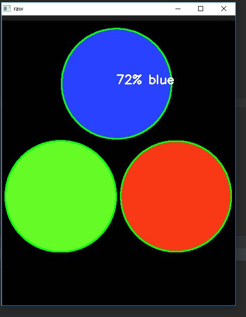 Color of single shape detected,how to detect color of each shape